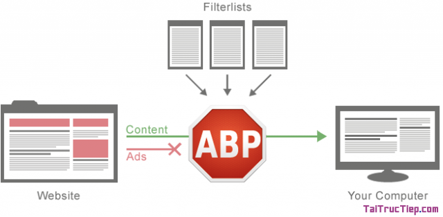 Tải Adblock - Phần mềm chặn quảng cáo cho Windows + Hình 2