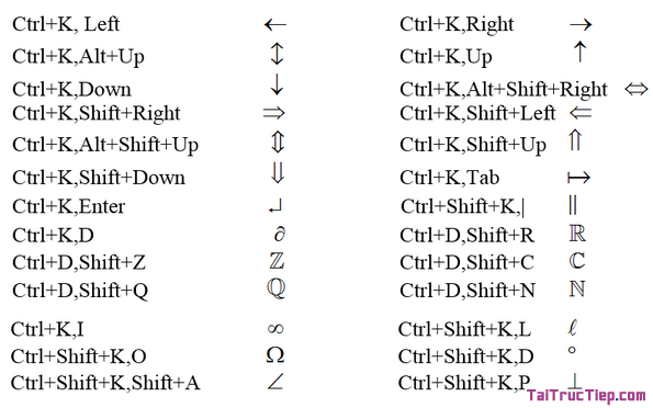 Tải MathType - Ứng dụng chèn công thức Toán học cho Windows + Hình 7